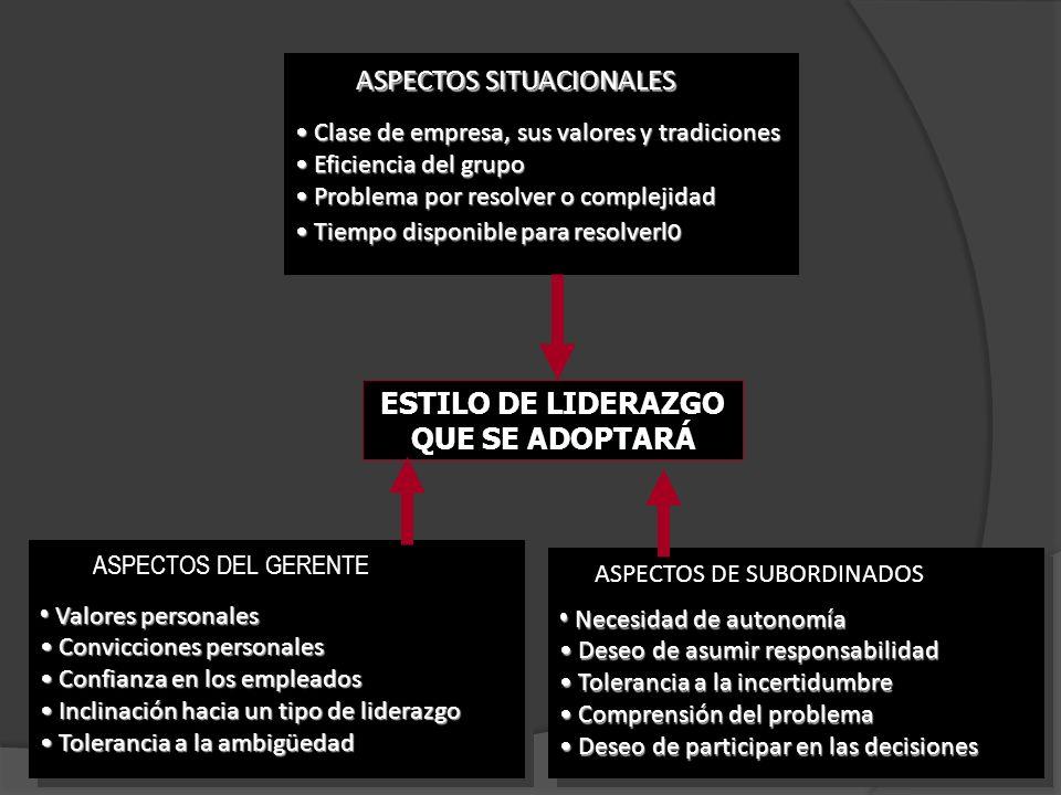 ASPECTOS SITUACIONALES