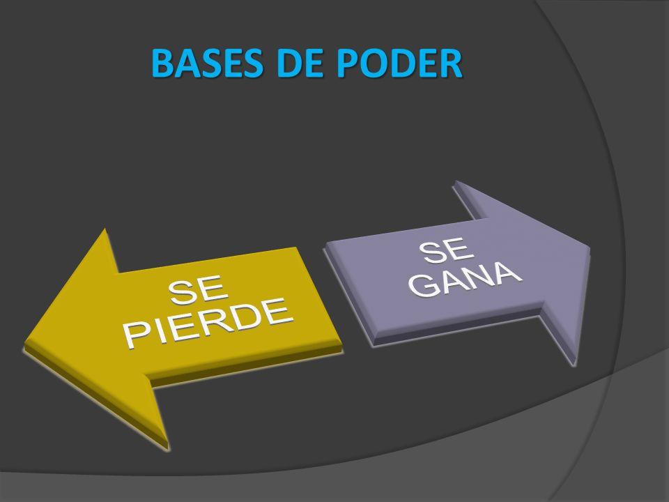 BASES DE PODER SE PIERDE SE GANA