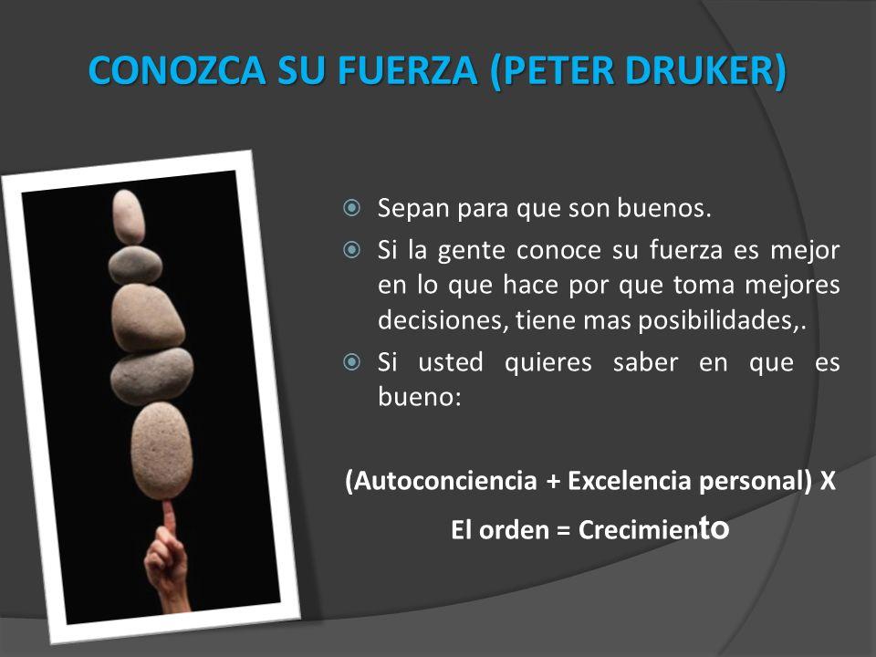 CONOZCA SU FUERZA (PETER DRUKER)
