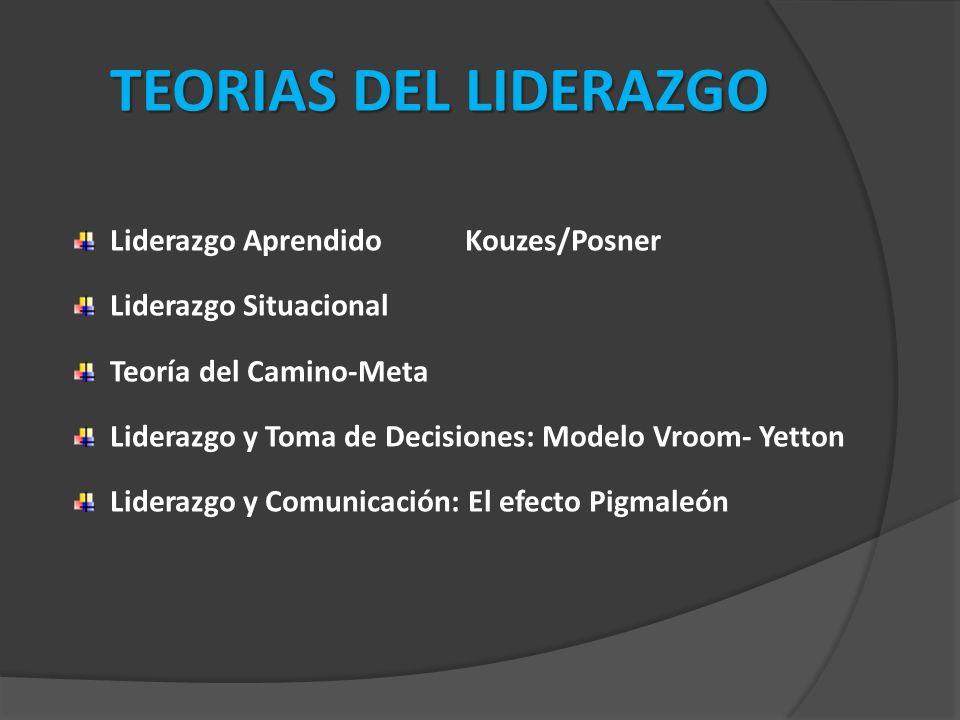 TEORIAS DEL LIDERAZGO Liderazgo Aprendido Kouzes/Posner