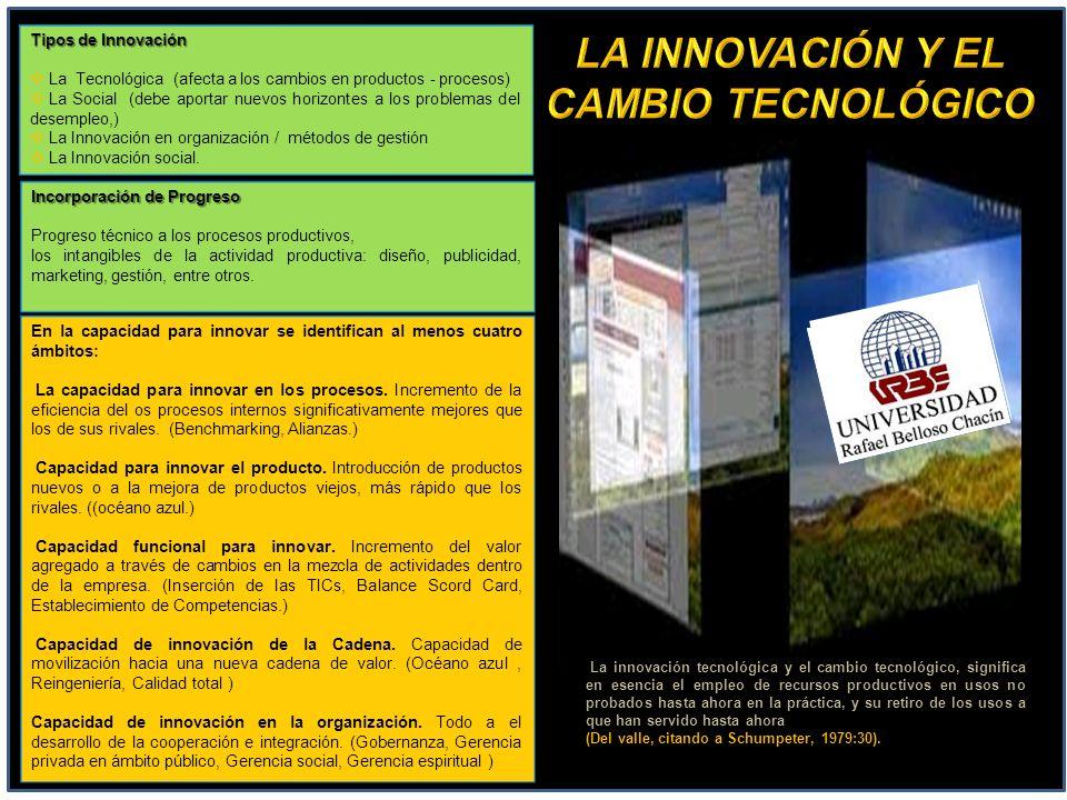 LA INNOVACIÓN Y EL CAMBIO TECNOLÓGICO