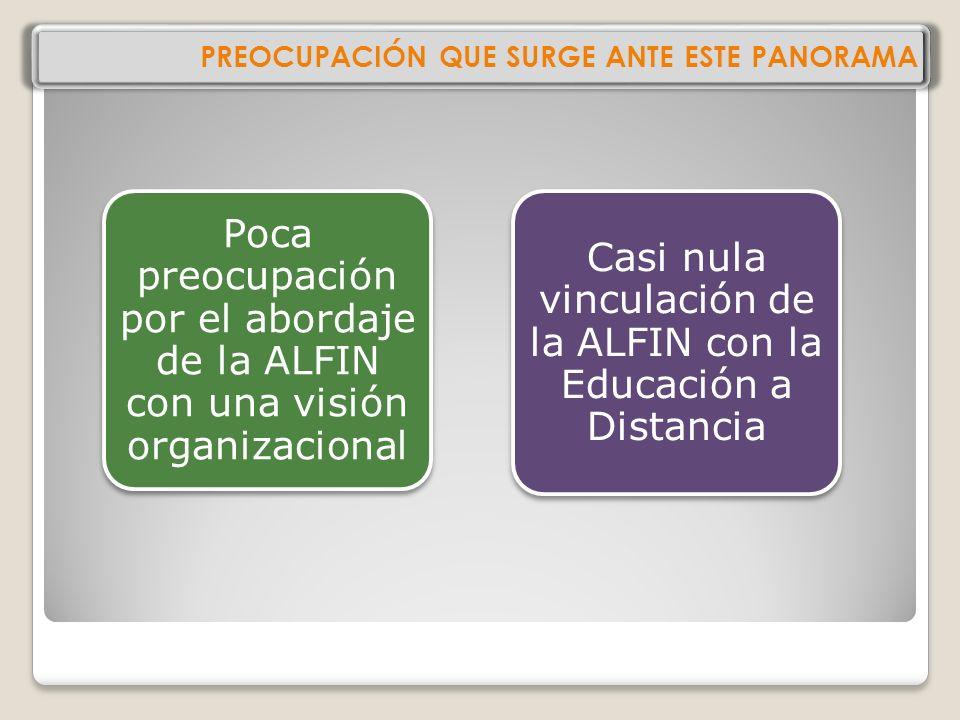 Casi nula vinculación de la ALFIN con la Educación a Distancia