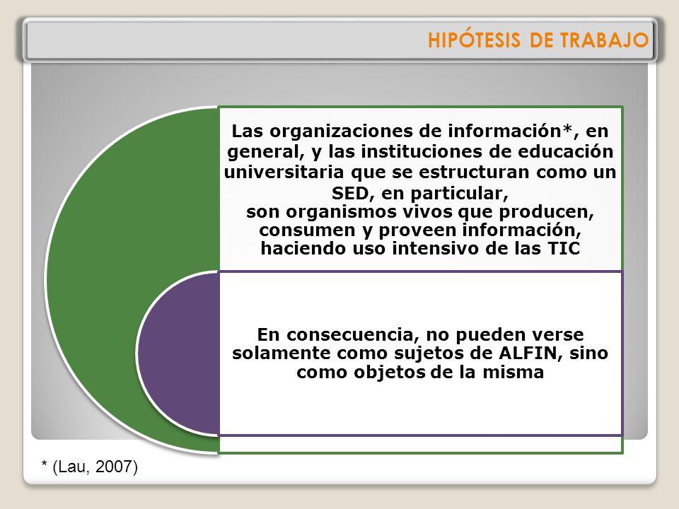 HIPÓTESIS DE TRABAJO * (Lau, 2007)