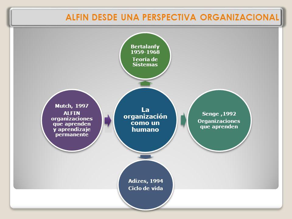 ALFIN DESDE UNA PERSPECTIVA ORGANIZACIONAL
