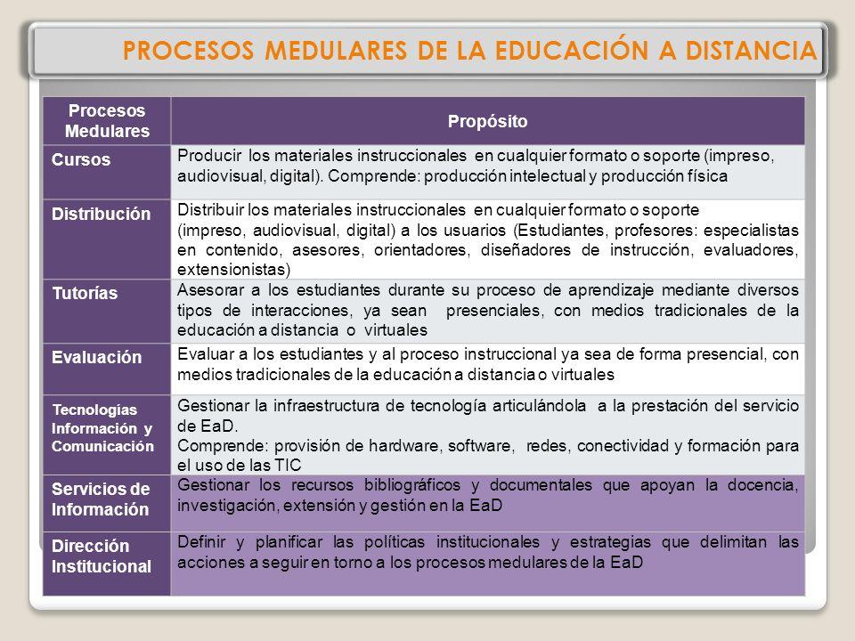 PROCESOS MEDULARES DE LA EDUCACIÓN A DISTANCIA