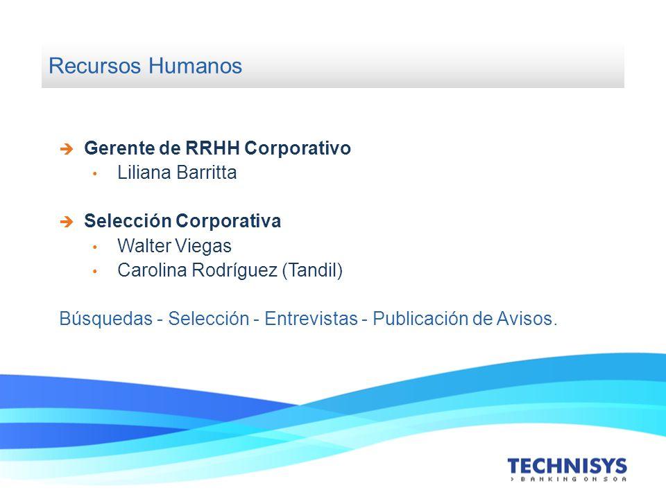 Recursos Humanos Gerente de RRHH Corporativo Liliana Barritta