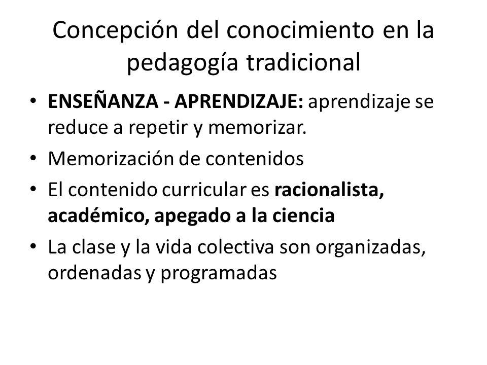 Concepción del conocimiento en la pedagogía tradicional