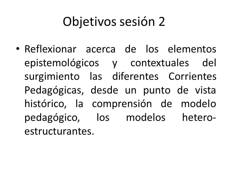 Objetivos sesión 2