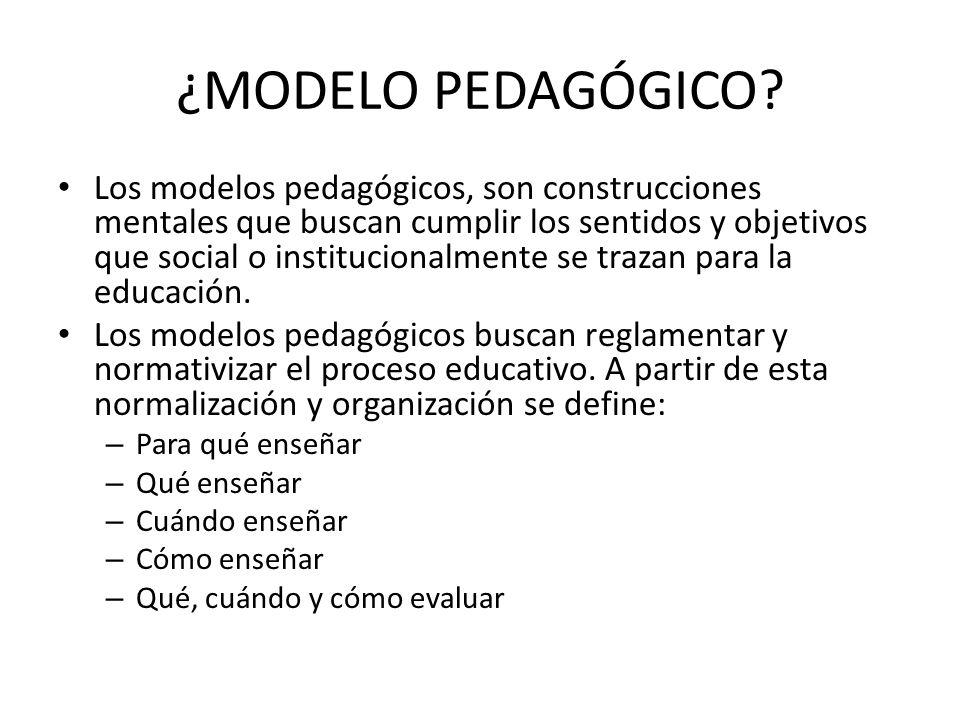 ¿MODELO PEDAGÓGICO