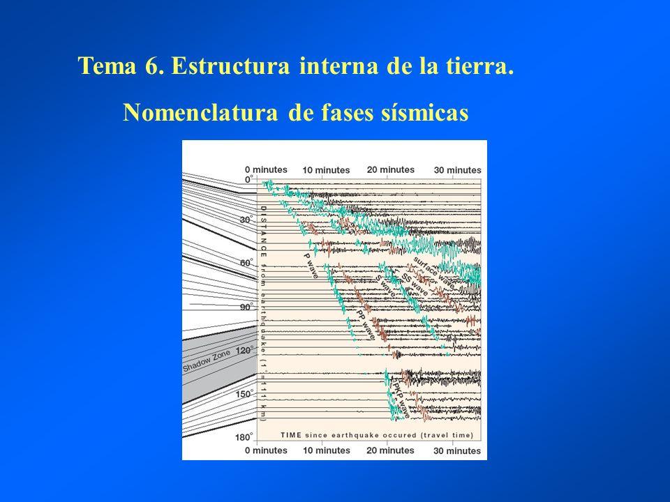 Tema 6 Estructura Interna De La Tierra