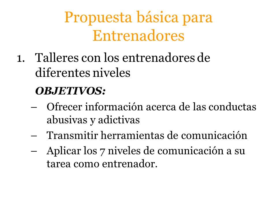Propuesta básica para Entrenadores