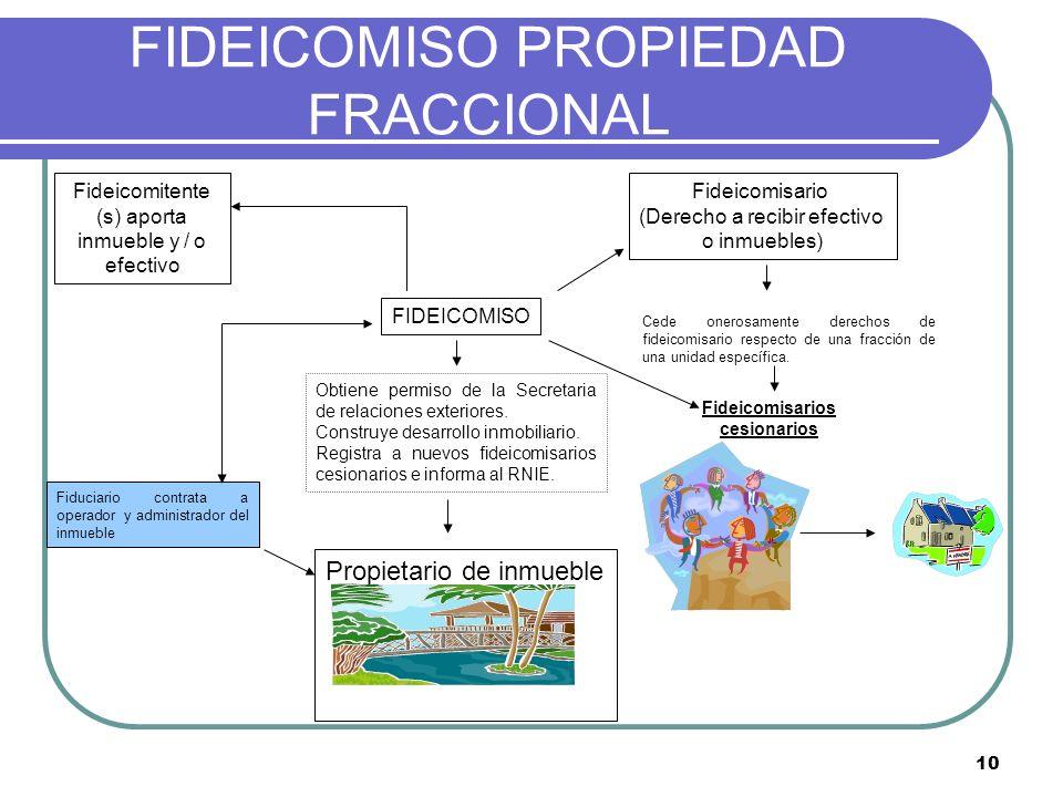 FIDEICOMISO PROPIEDAD FRACCIONAL