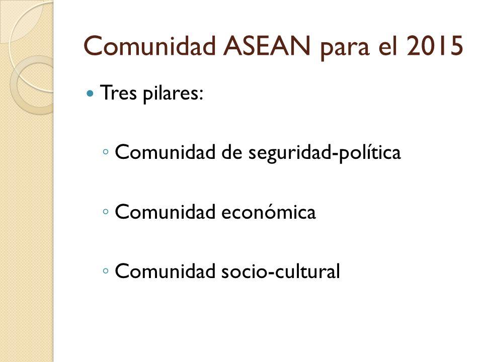 Comunidad ASEAN para el 2015