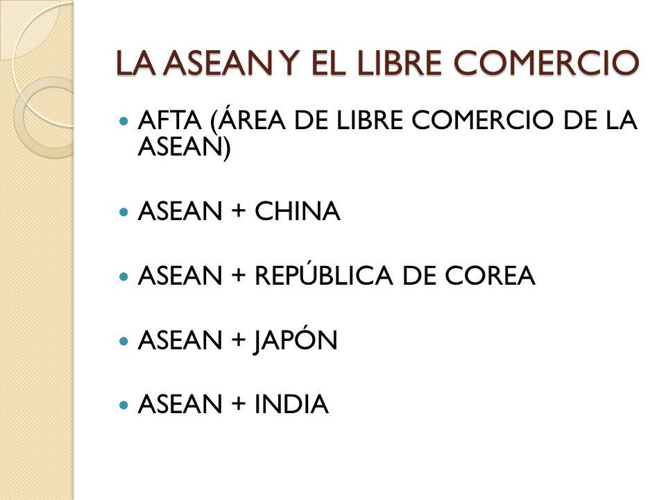 LA ASEAN Y EL LIBRE COMERCIO