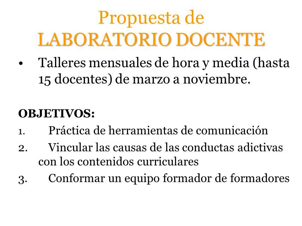 Propuesta de LABORATORIO DOCENTE