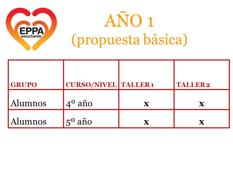 AÑO 1 (propuesta básica)
