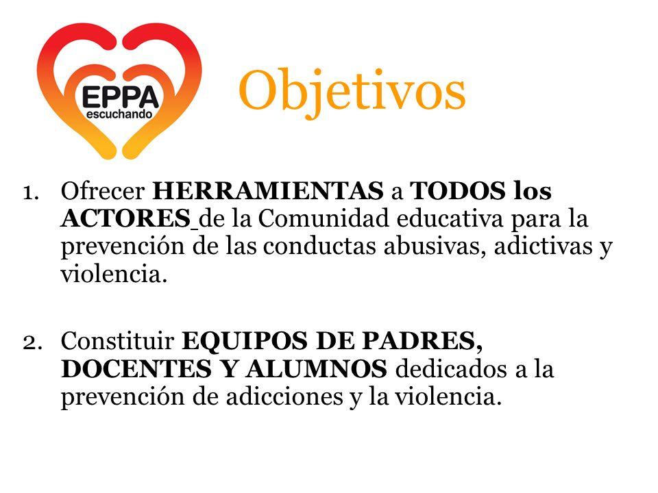 Objetivos Ofrecer HERRAMIENTAS a TODOS los ACTORES de la Comunidad educativa para la prevención de las conductas abusivas, adictivas y violencia.