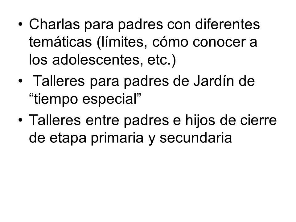 Charlas para padres con diferentes temáticas (límites, cómo conocer a los adolescentes, etc.)