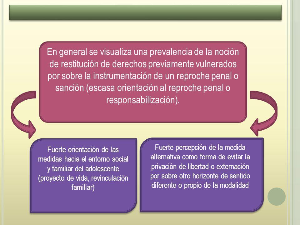 En general se visualiza una prevalencia de la noción de restitución de derechos previamente vulnerados por sobre la instrumentación de un reproche penal o sanción (escasa orientación al reproche penal o responsabilización).
