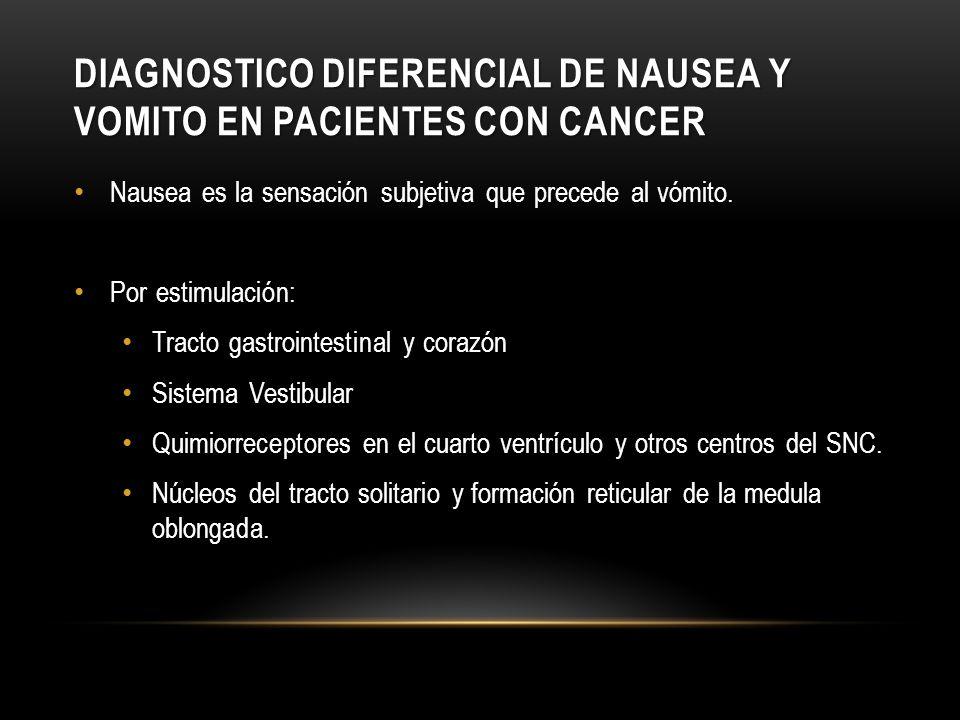 DIAGNOSTICO DIFERENCIAL DE NAUSEA Y VOMITO EN PACIENTES CON CANCER