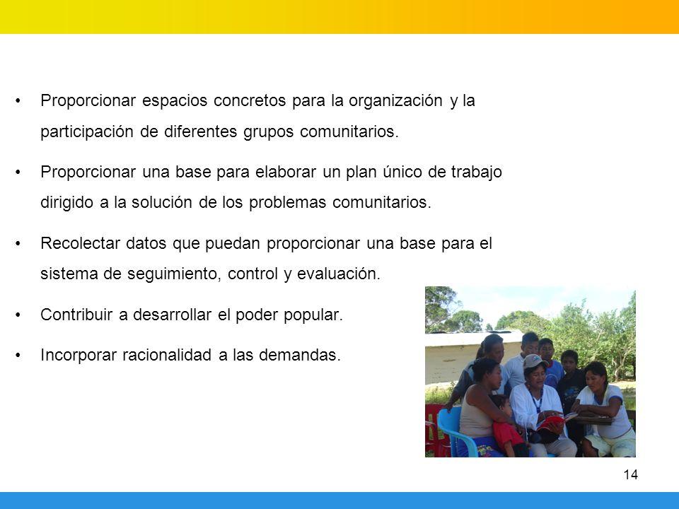 Proporcionar espacios concretos para la organización y la participación de diferentes grupos comunitarios.