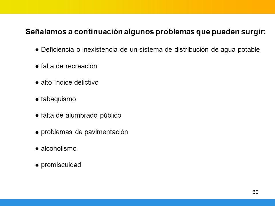 Señalamos a continuación algunos problemas que pueden surgir: