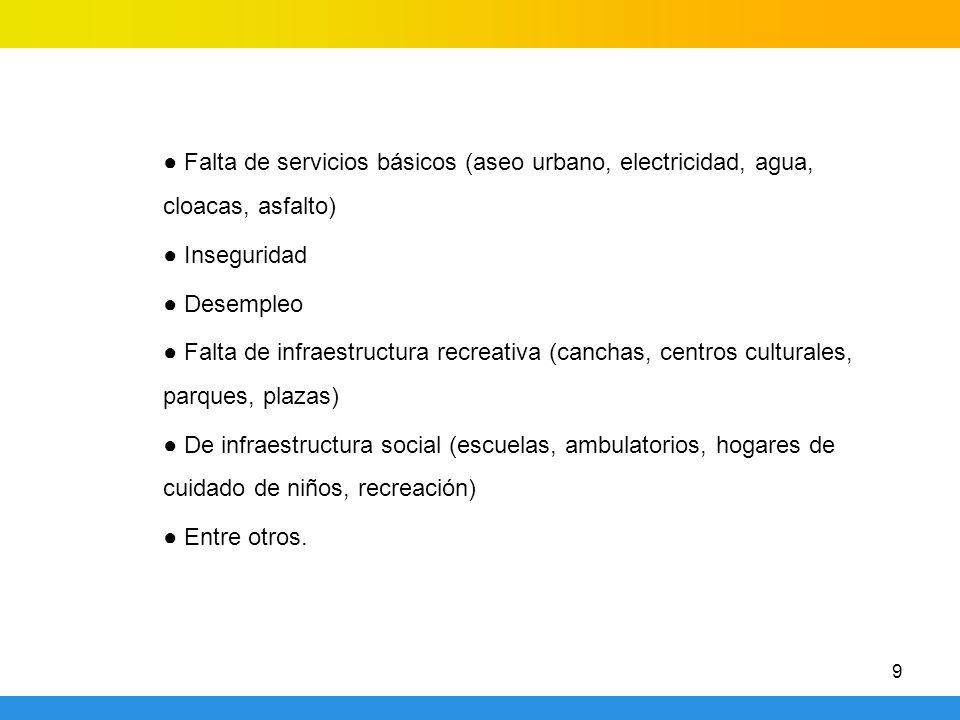 ● Falta de servicios básicos (aseo urbano, electricidad, agua, cloacas, asfalto)