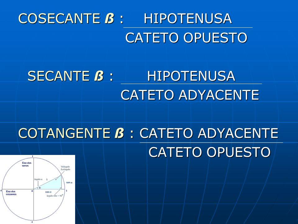 COSECANTE ß : HIPOTENUSA