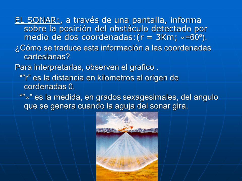 EL SONAR:, a través de una pantalla, informa sobre la posición del obstáculo detectado por medio de dos coordenadas:(r = 3Km; ∝=60º).