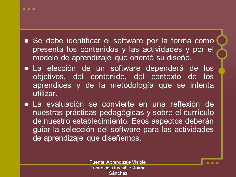 Fuente: Aprendizaje Visible, Tecnología Invisible. Jaime Sánchez