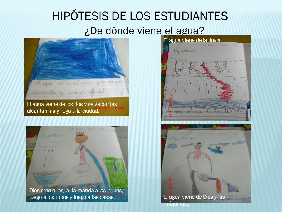 HIPÓTESIS DE LOS ESTUDIANTES