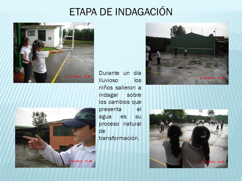 ETAPA DE INDAGACIÓN