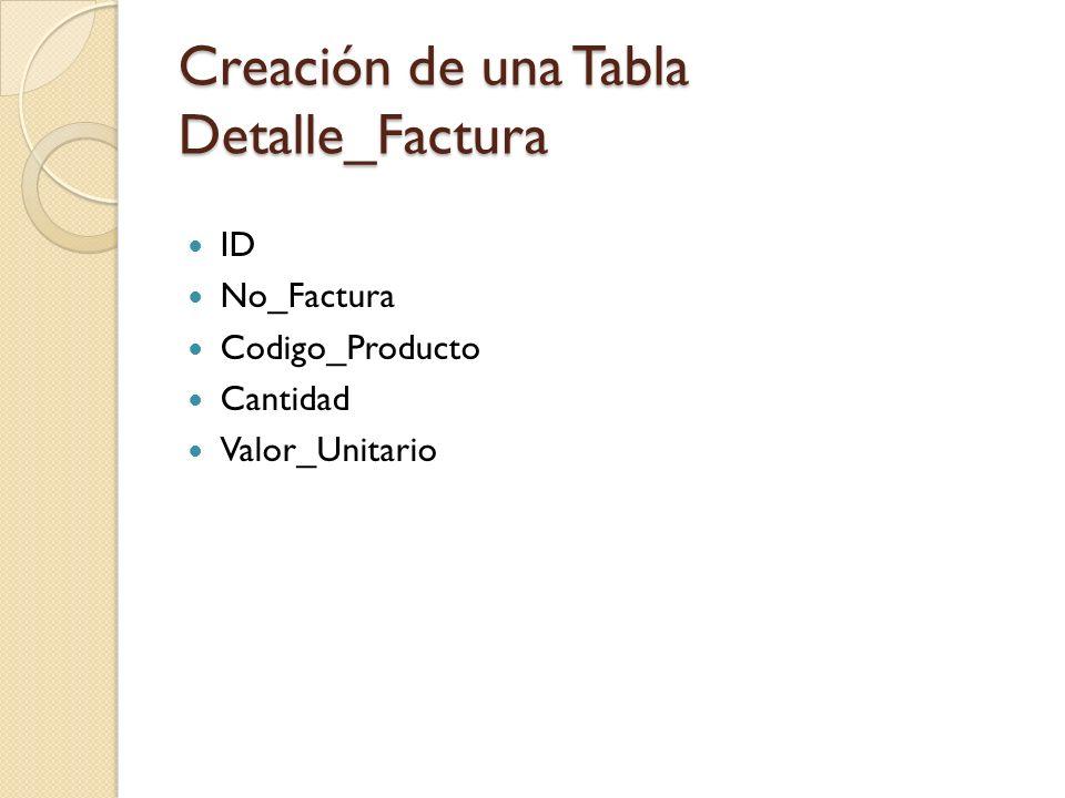 Creación de una Tabla Detalle_Factura