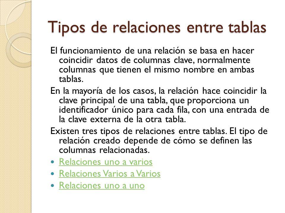 Tipos de relaciones entre tablas