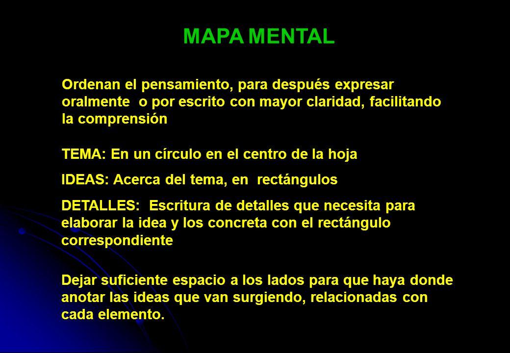 MAPA MENTAL Ordenan el pensamiento, para después expresar oralmente o por escrito con mayor claridad, facilitando la comprensión.