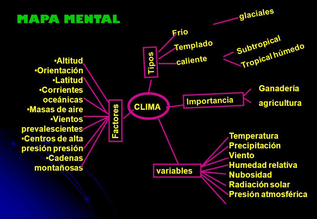 MAPA MENTAL glaciales Frío Templado Subtropical Tropical húmedo