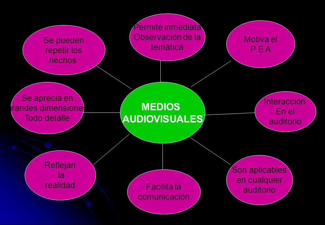 MEDIOS AUDIOVISUALES Permite inmediata Observación de la temática