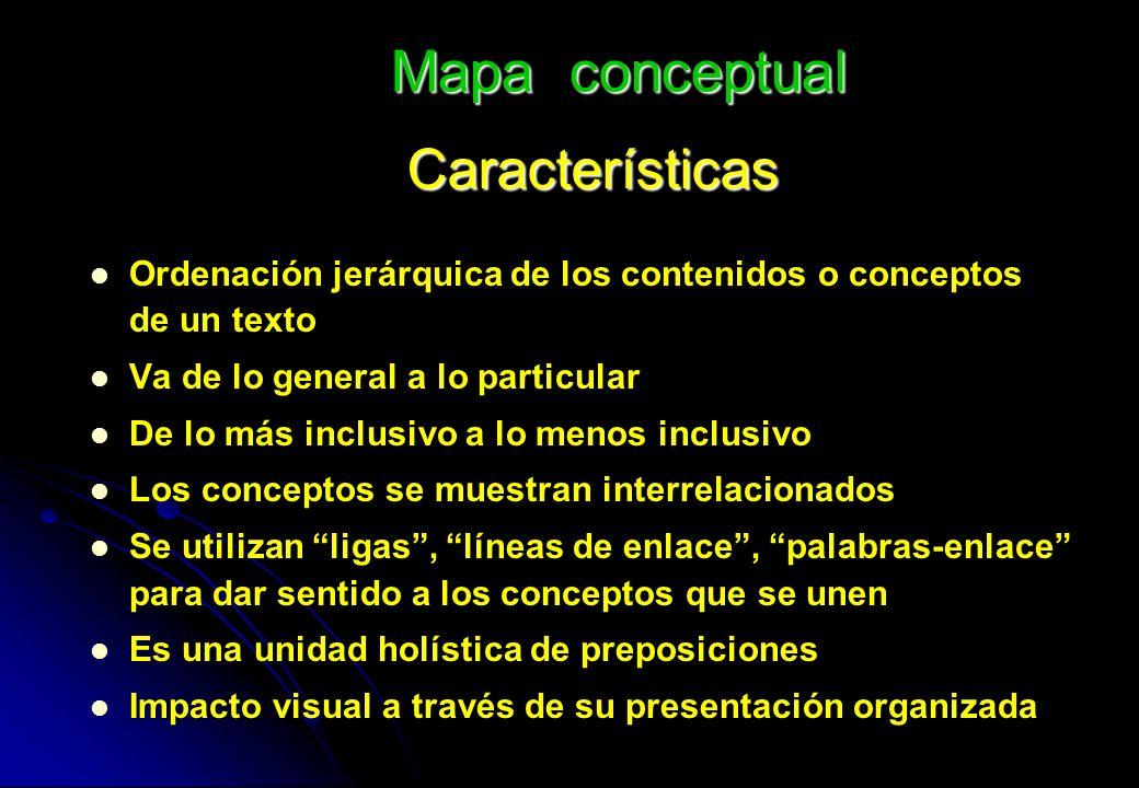 Mapa conceptual Características