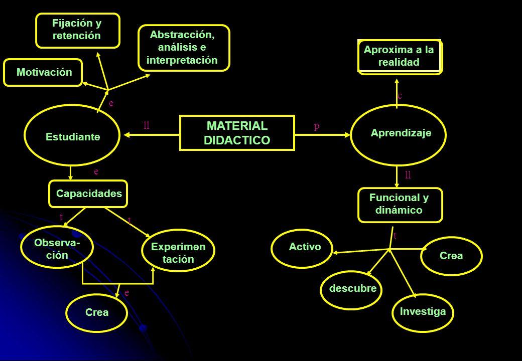 Abstracción, análisis e interpretación