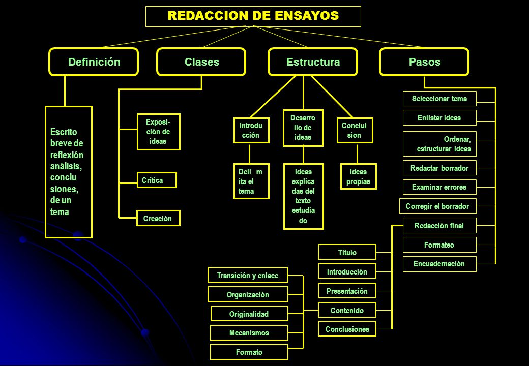 Ideas explica das del texto estudia do
