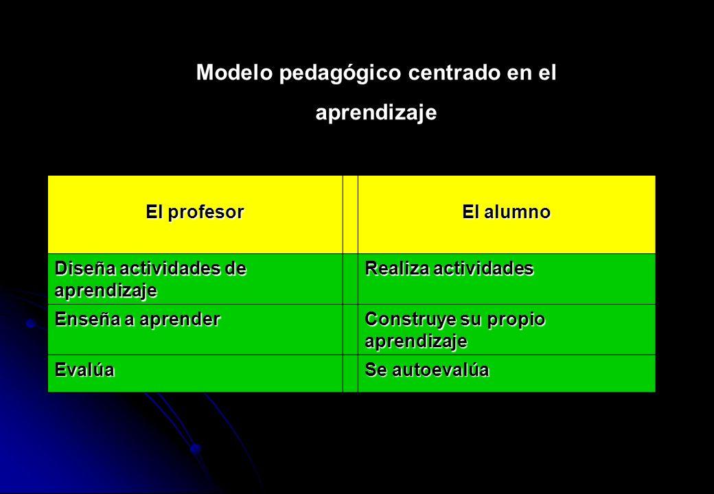 Modelo pedagógico centrado en el