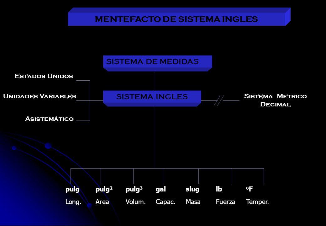MENTEFACTO DE SISTEMA INGLES