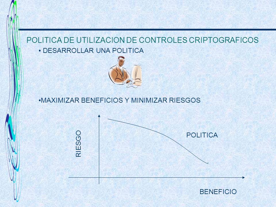 POLITICA DE UTILIZACION DE CONTROLES CRIPTOGRAFICOS