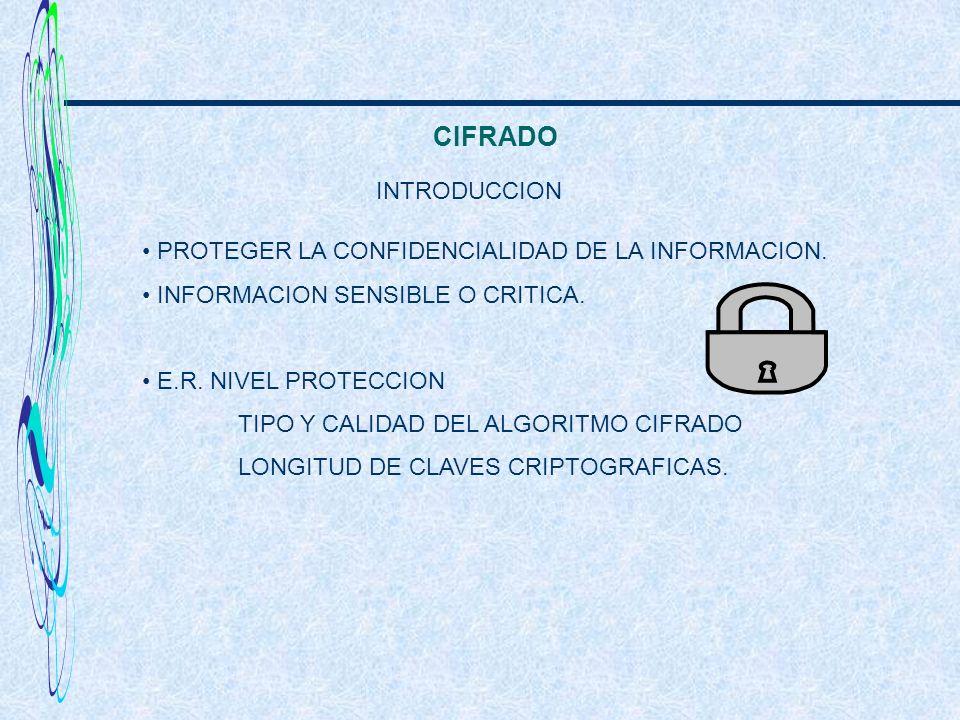 CIFRADO INTRODUCCION PROTEGER LA CONFIDENCIALIDAD DE LA INFORMACION.