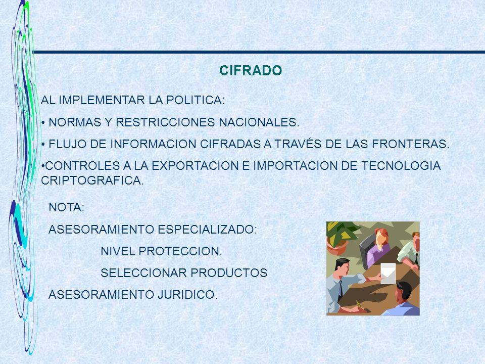 CIFRADO AL IMPLEMENTAR LA POLITICA: NORMAS Y RESTRICCIONES NACIONALES.