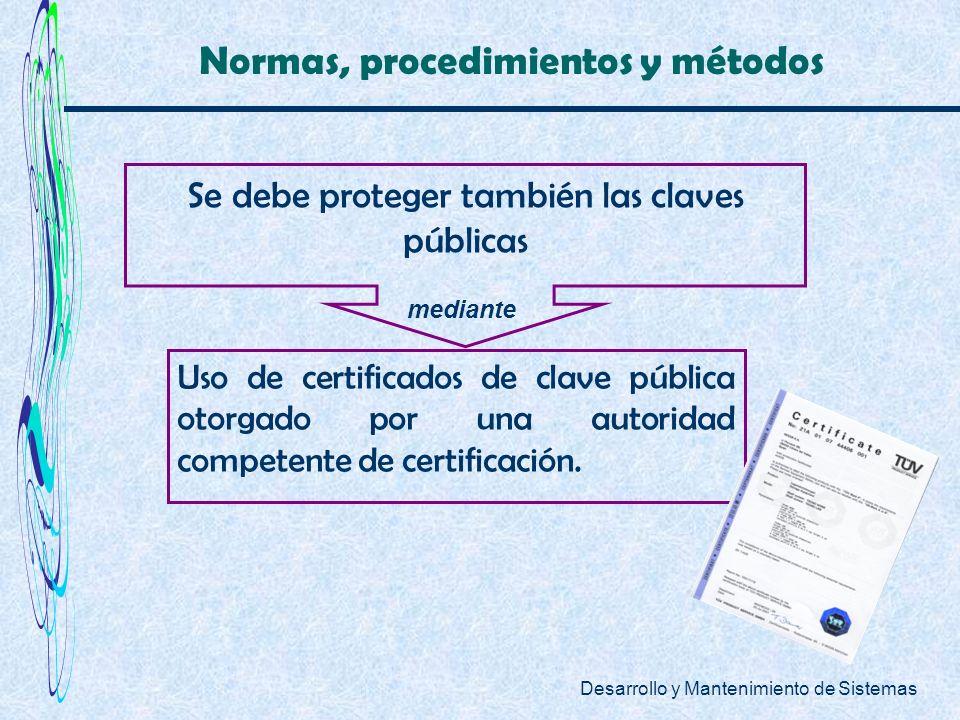 Normas, procedimientos y métodos