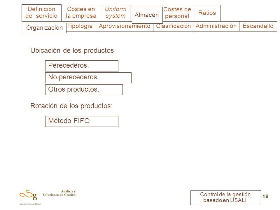 Ubicación de los productos: