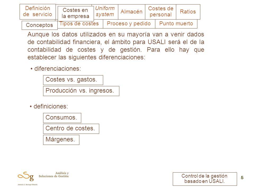 Producción vs. ingresos.