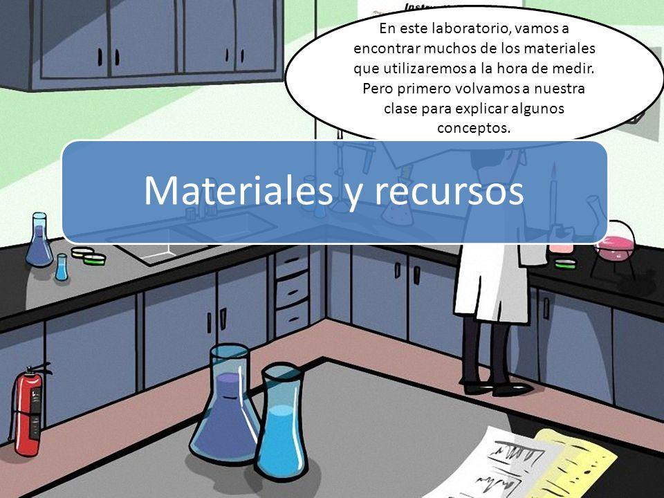 Materiales y recursos ¡Hola de nuevo chicos!.