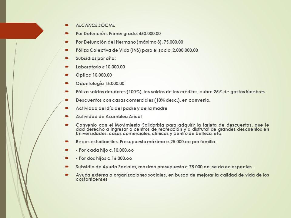 ALCANCE SOCIAL Por Defunción. Primer grado. 450.000.00. Por Defunción del Hermano (máximo 3). 75.000.00.
